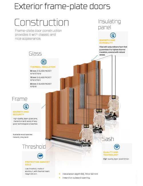 small resolution of ext frame plate door construction jpg