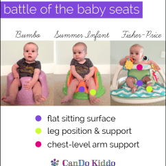 Fisher Price Sit And Play Chair Spotlight Covers Au Choosing The Best Baby Seat Using It Wisely Cando Kiddo Battle Of Seats Candokiddo Com Me Up Floor