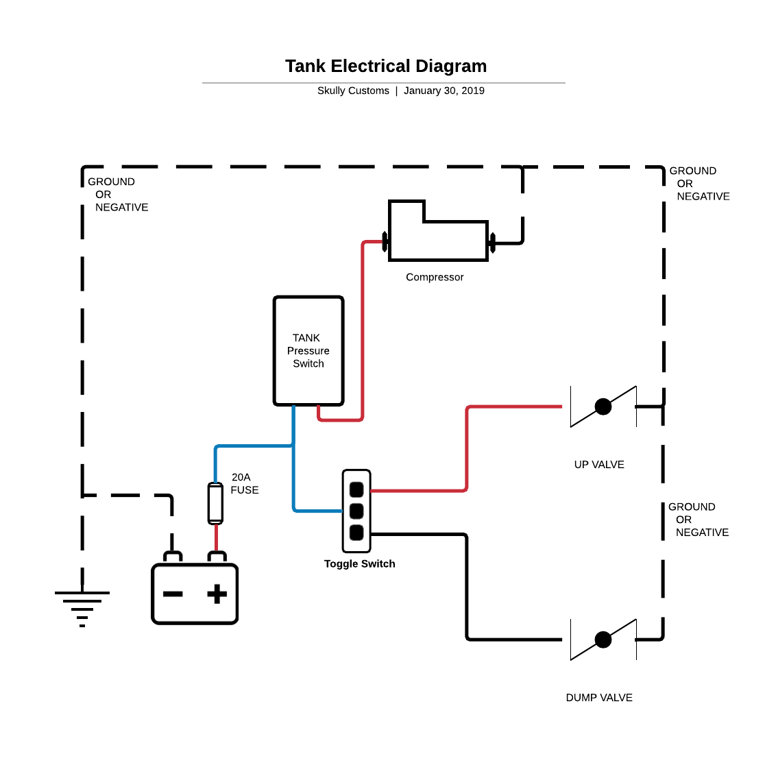 medium resolution of fast up tank with toggle switch