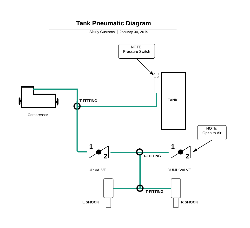 hight resolution of fast up tank pneumatic diagram