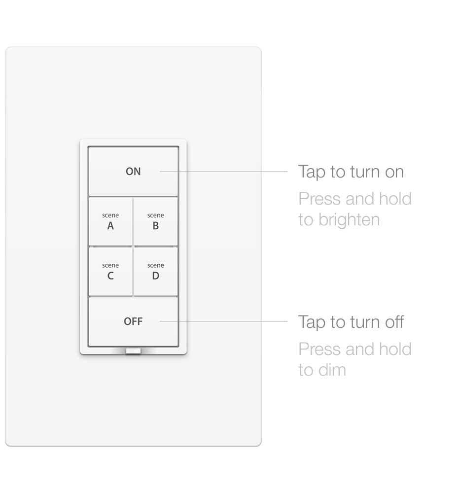 hight resolution of an insteon wall keypad is a unique blend of wall switch and multi button remote control when you replace your existing wall switch with an insteon keypad