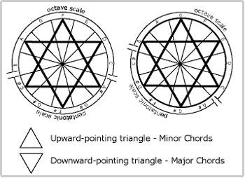The Trinity — Krystleyez