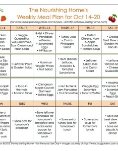 Weekly healthy meal plan also juve cenitdelacabrera rh