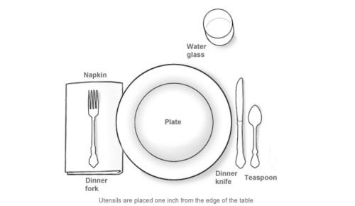 Table Setting Guide — Kisses & Cake