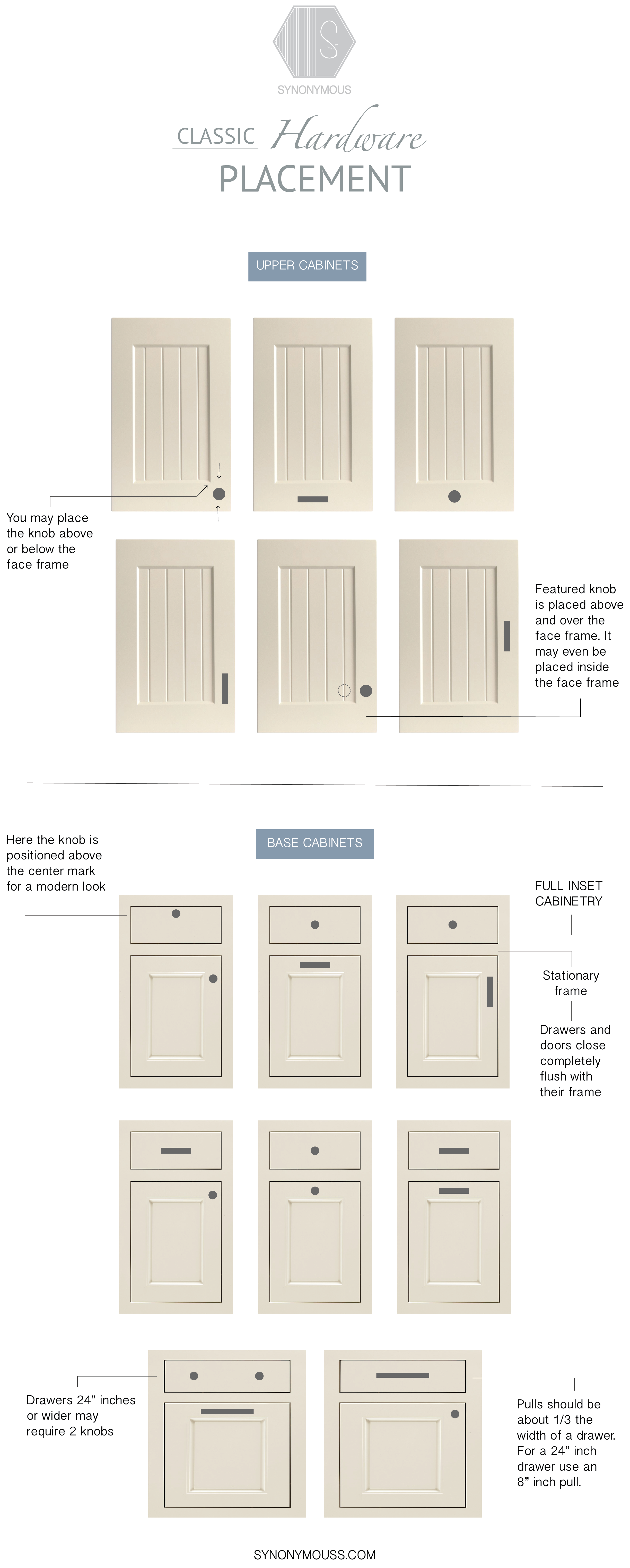 Unique Cabinet Door Hardware Placement