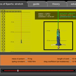 Bike Parts Diagram 1996 Dodge Dakota Wiring Physics Curriculum — Of Sports