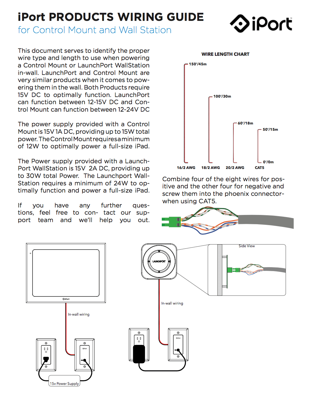 hight resolution of iport wiring guide