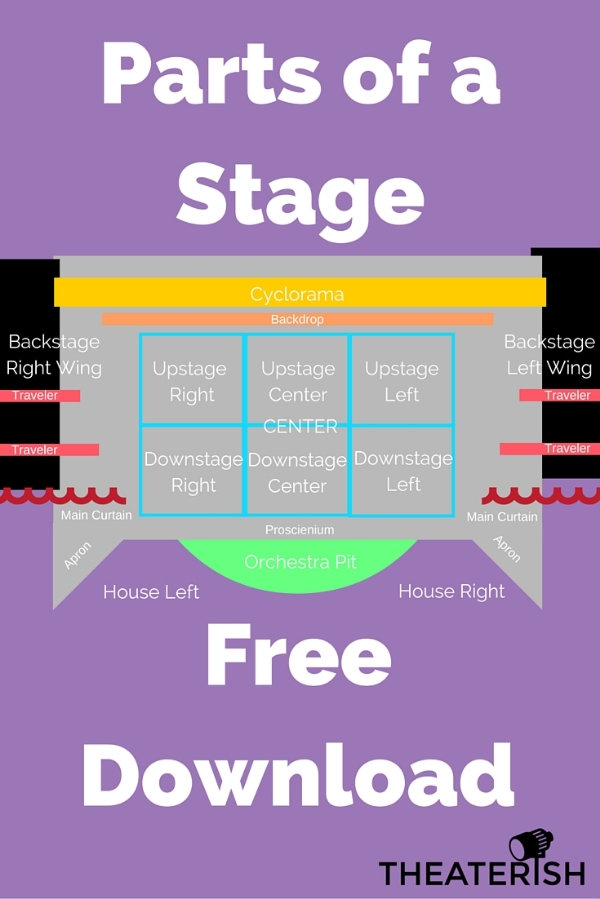 Free Download Parts of a Stage  Theaterish