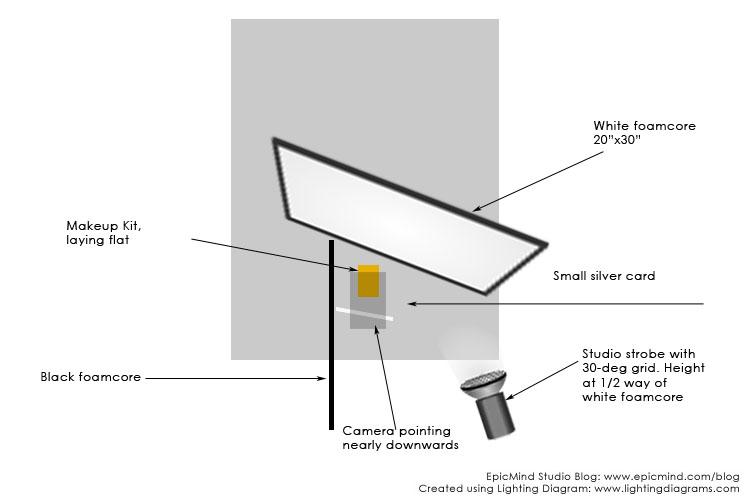 Lighting Diagram Photography