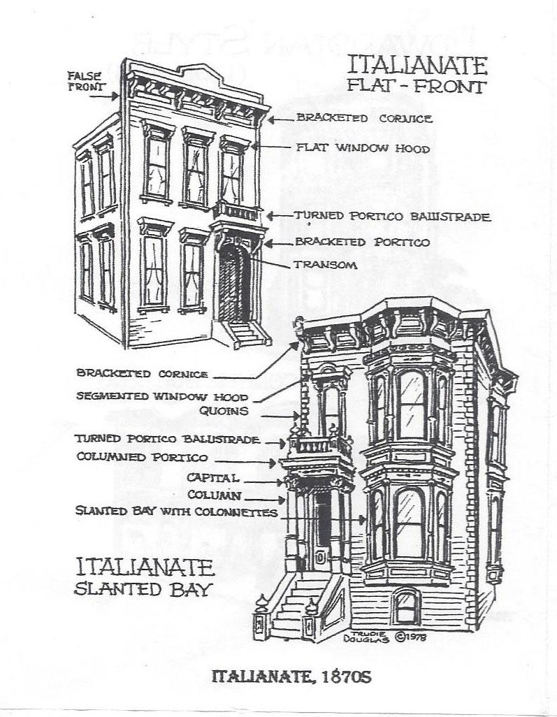 San Francisco Victorian Homes — Christian Klugmann