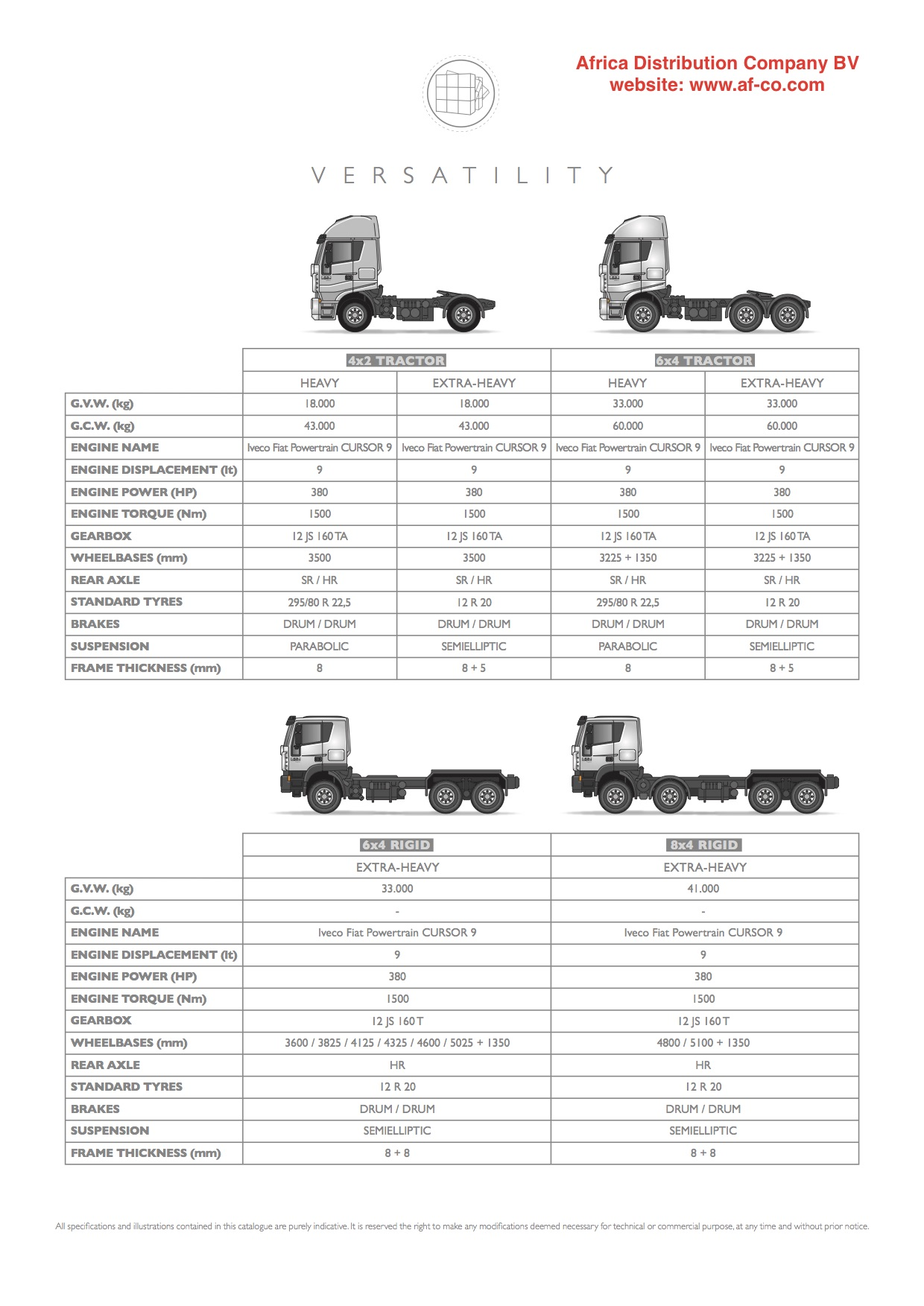 hight resolution of technical specifications for iveco 682