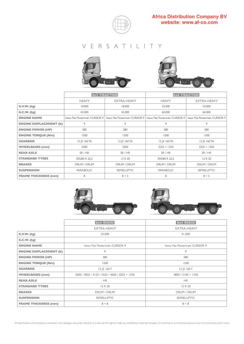 small resolution of technical specifications for iveco 682