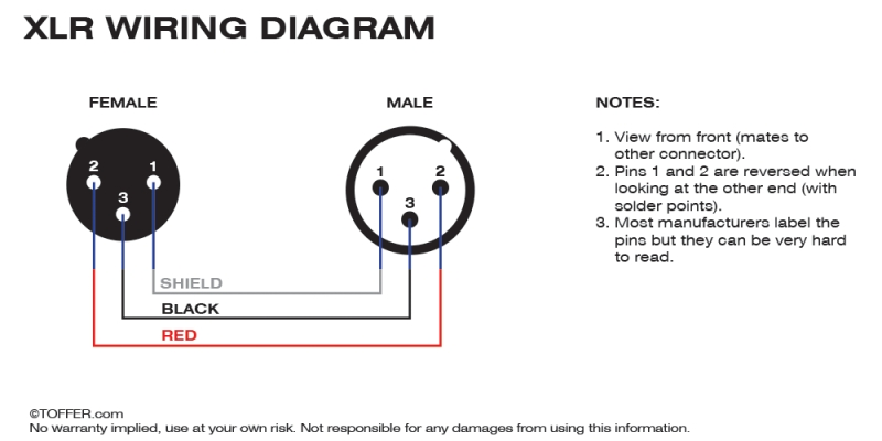 xlr connector wiring diagram xlr plug wiring diagram at gsmportal.co