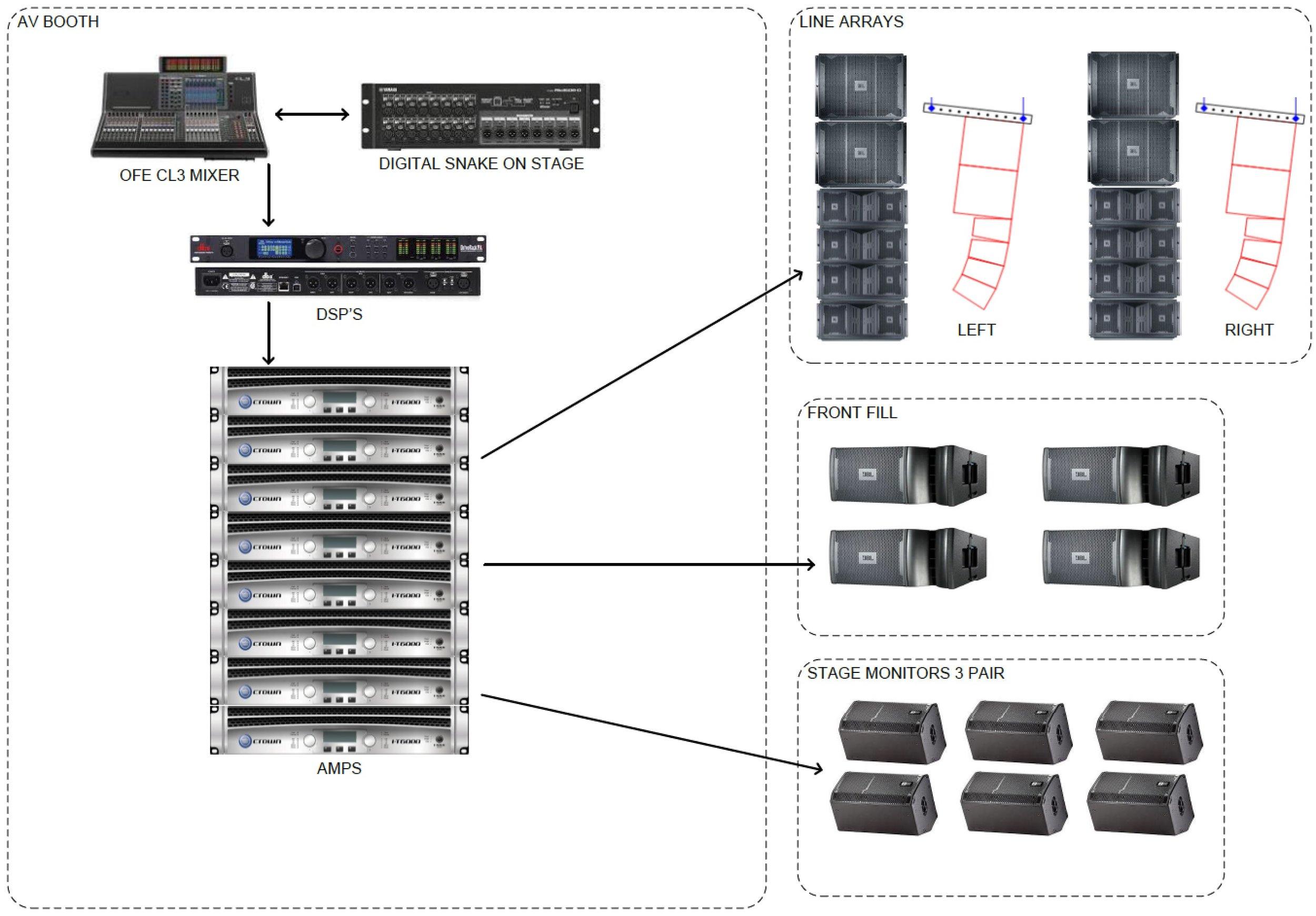 Bendpak Lift Wiring Diagram Challenger Lift Wiring Diagram