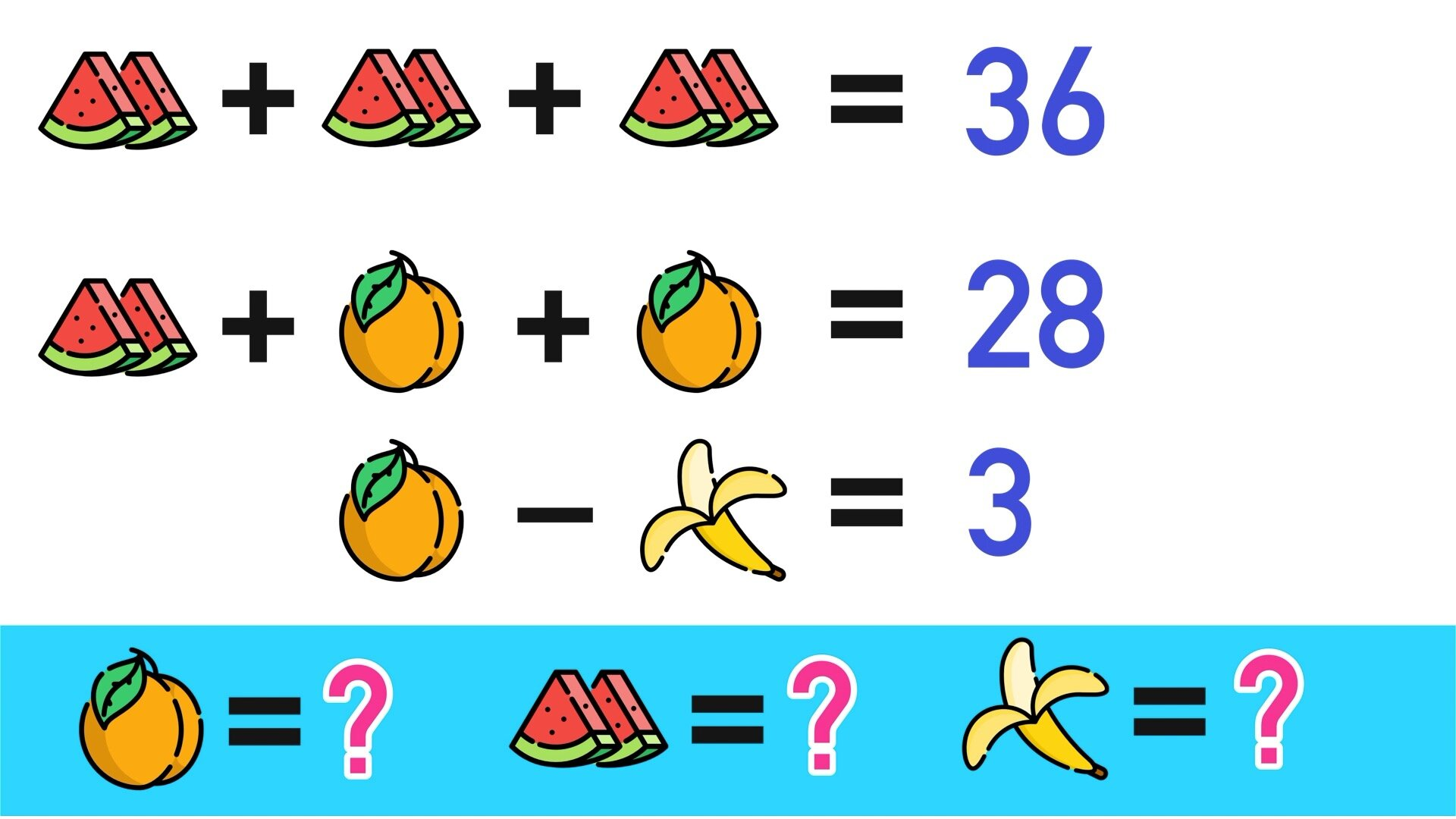 small resolution of 7 Super Fun Math Logic Puzzles for Kids! — Mashup Math