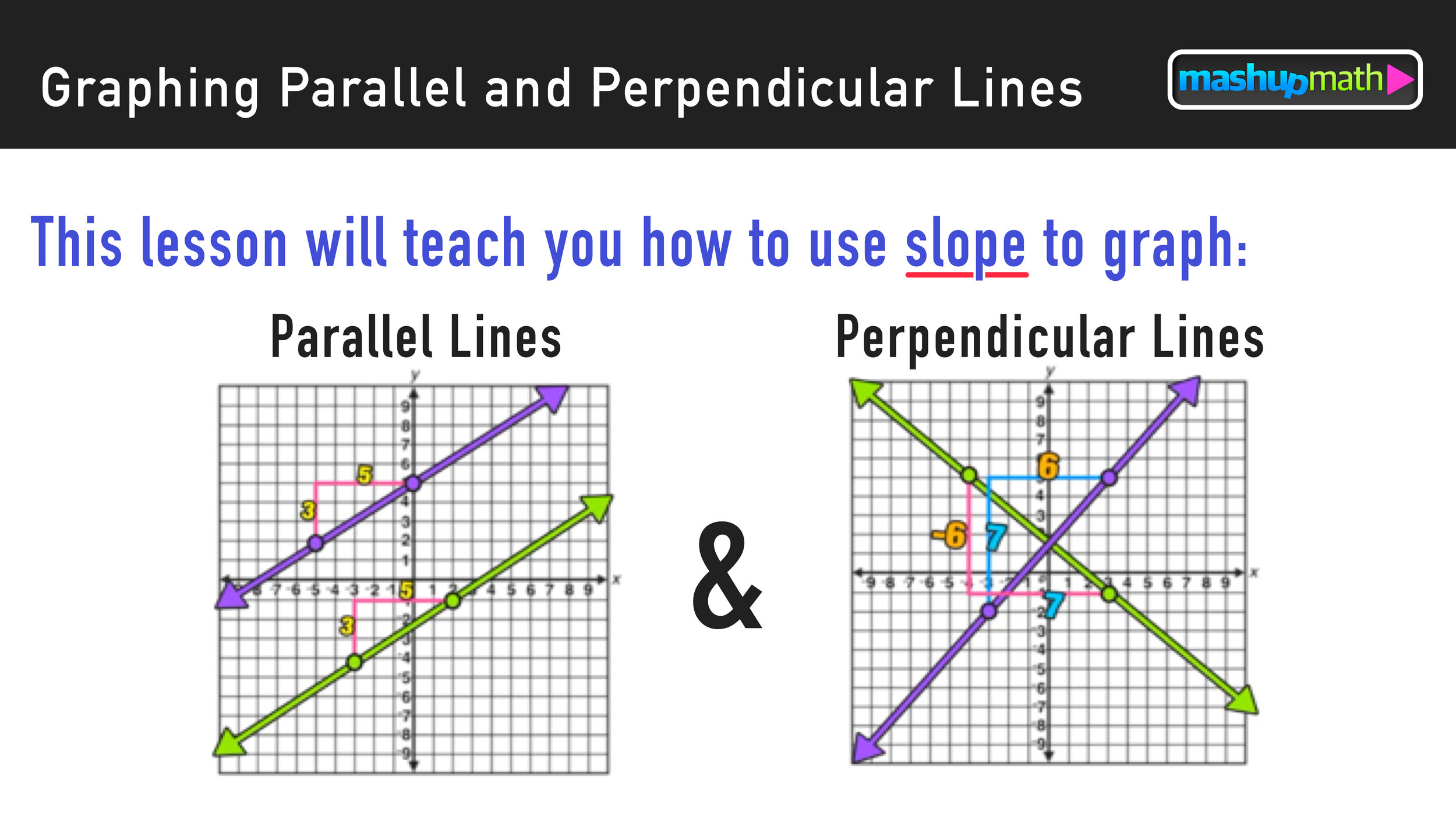 Parallel Slopes and Perpendicular Slopes: Complete Guide — Mashup Math [ 844 x 1500 Pixel ]