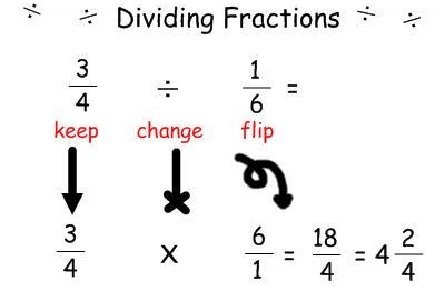 How to Help Your Students to Actually Understand Fractions