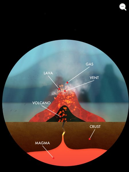 inside volcano diagram vent doorbell wiring tutorial eruption earthquake rockslide and sand erosion learn all one of my favorite features in the earth by tinybop is making an underwater erupt