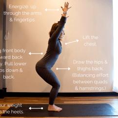 Yoga Chair Pose Ikea Barrel Asana Lab Utkatasana Sarah Diedrick Alignment Points For