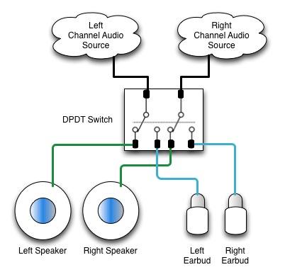 Add a stereo jack to Sennheiser RS-120 Wireless Headphones