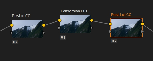 Using LUTS in Resolve