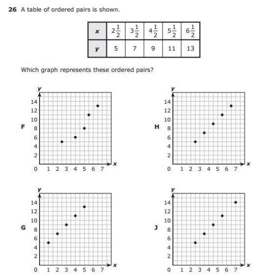 Free Printable STAAR Practice Tests 5th Grade- Math and