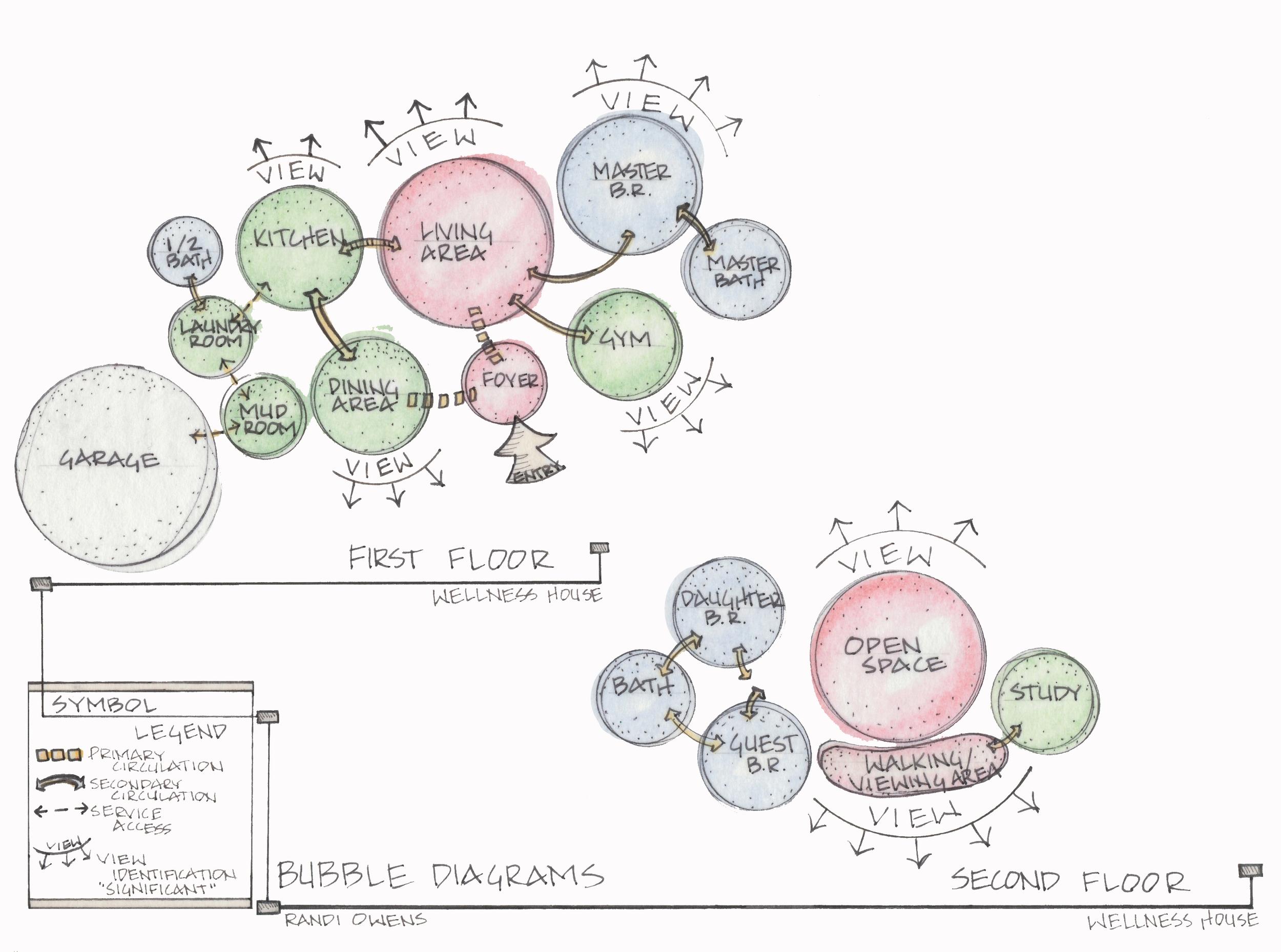schematic bubble diagram also residential design randi owens interior rh  randiowens