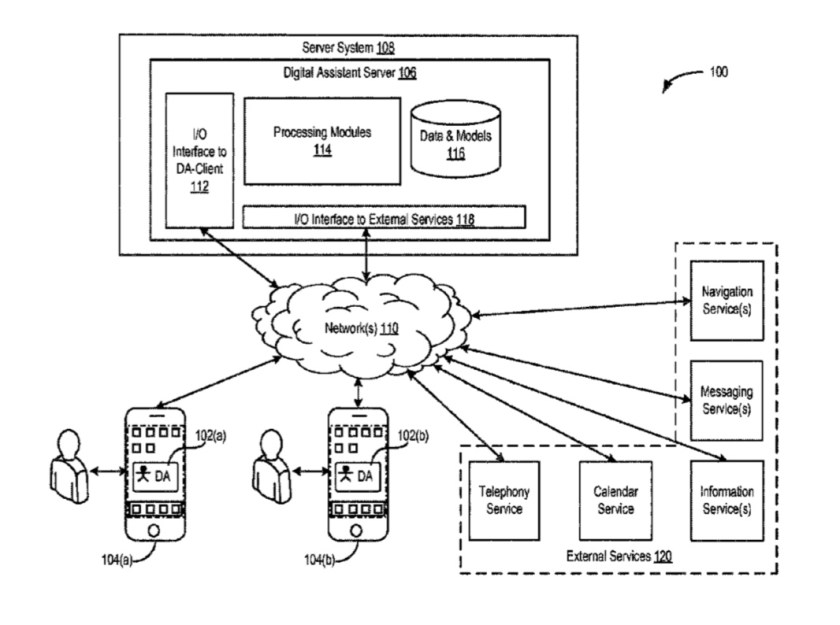 Crowd+sourcing+patent Apple patent involves 'crowd sourcing information to fulfill user requests' Apple