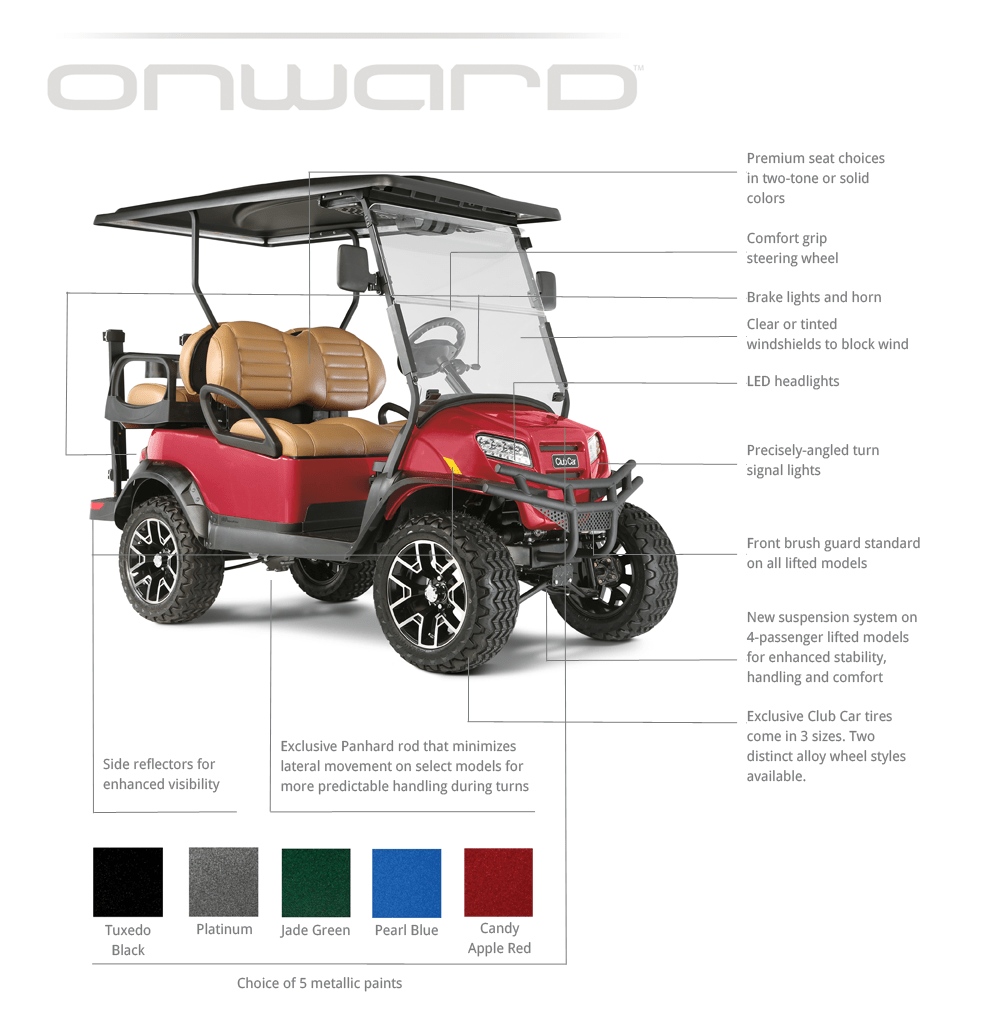 hight resolution of introducing the new club car onward