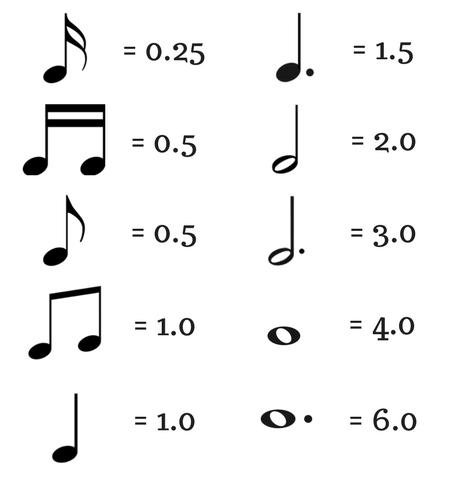 Music Math — Mr. Erdoğan