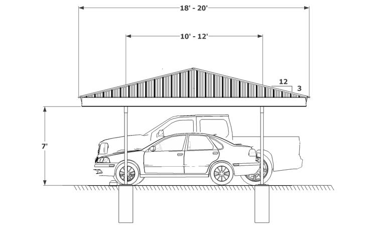 Even Gable Hip End — Carport Structures Corp.