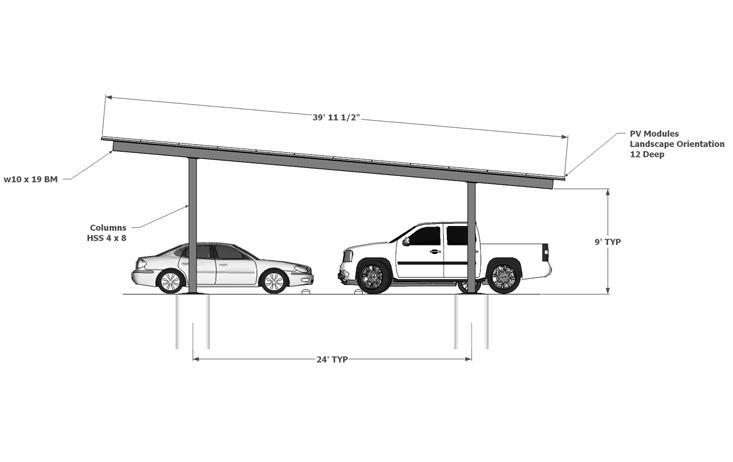 Solar Two Column Double — Carport Structures Corp.