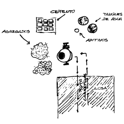 Equipo y personal mínimo para fundir con concretera