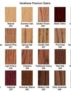 When choosing  stain color be aware that every kind of wood has its own as well so walnut on fir will look different than hemlock also finish choices custom hand crafted farmhouse tables in los angeles  rh waverlywoodwork