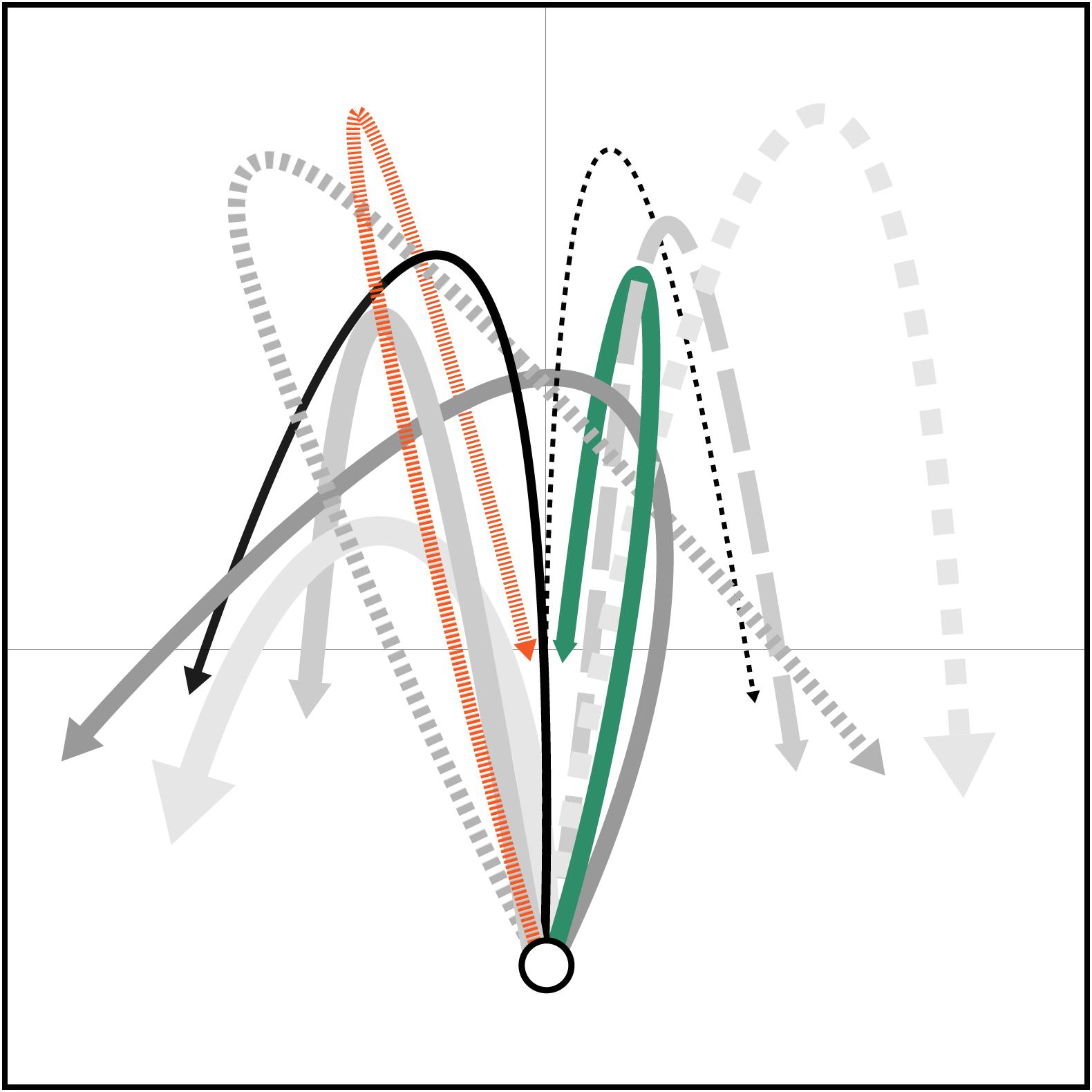 ball flight possi png [ 1580 x 1580 Pixel ]