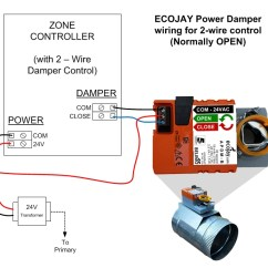 Electronic Flasher Wiring Diagram 4 Pin Flat Trailer Plug Zoningsupply.com - Zone Control Replacing Old 2-wire Spring Damper With A High Quality Ecojay ...