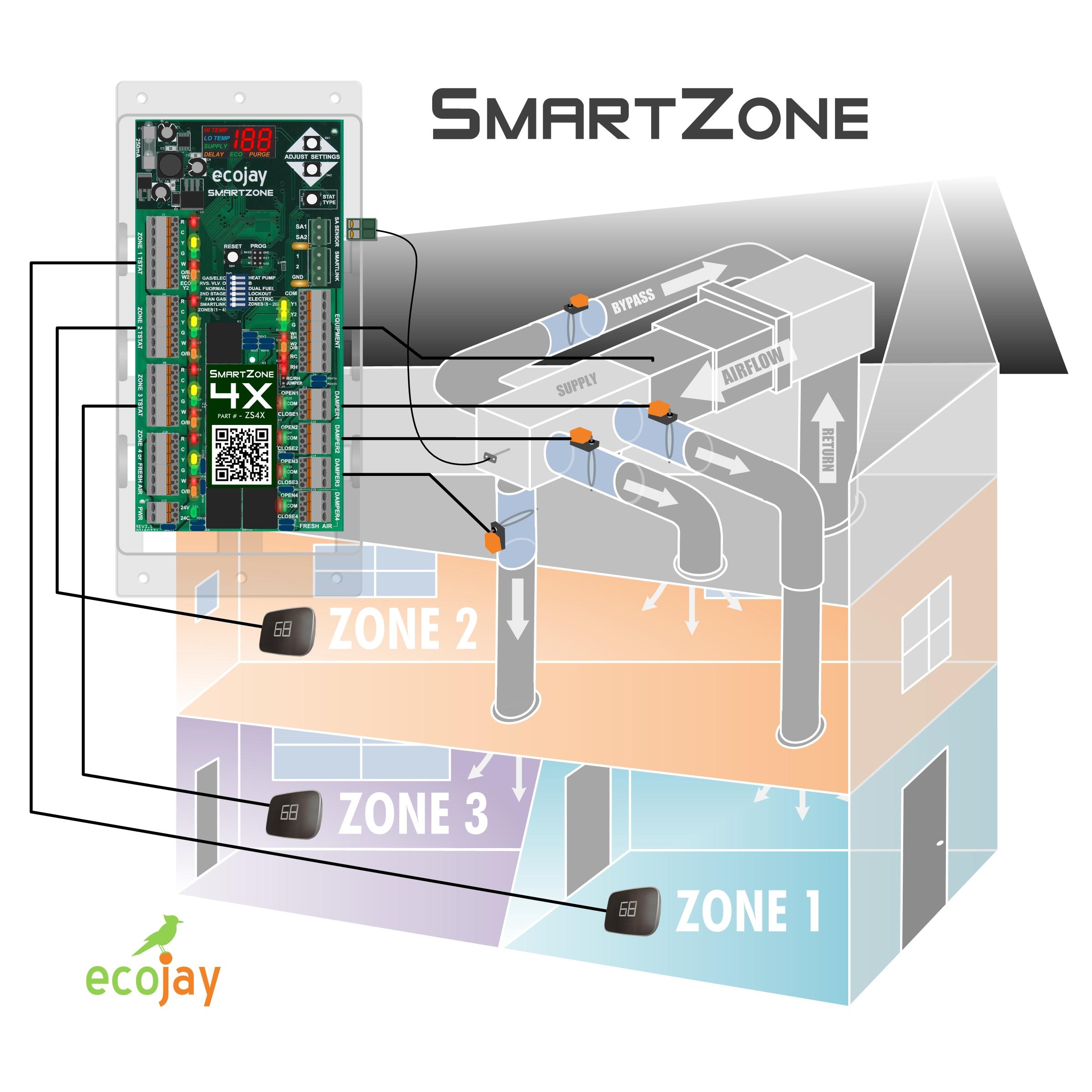 medium resolution of hvac system diagram