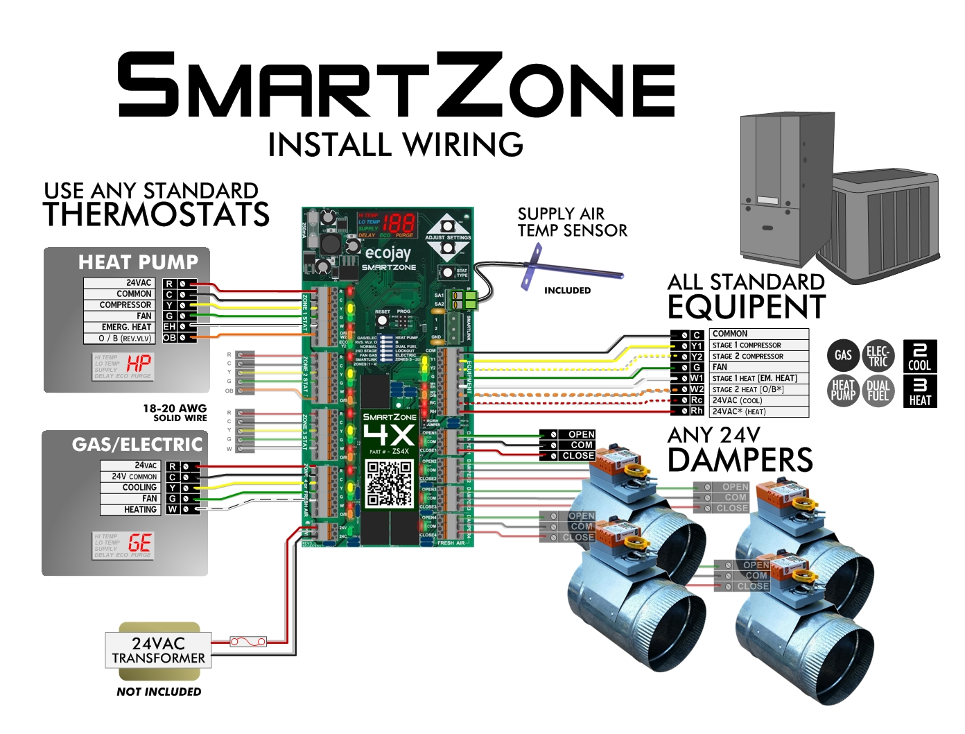 medium resolution of smartzone hvac zone control wiring diagram