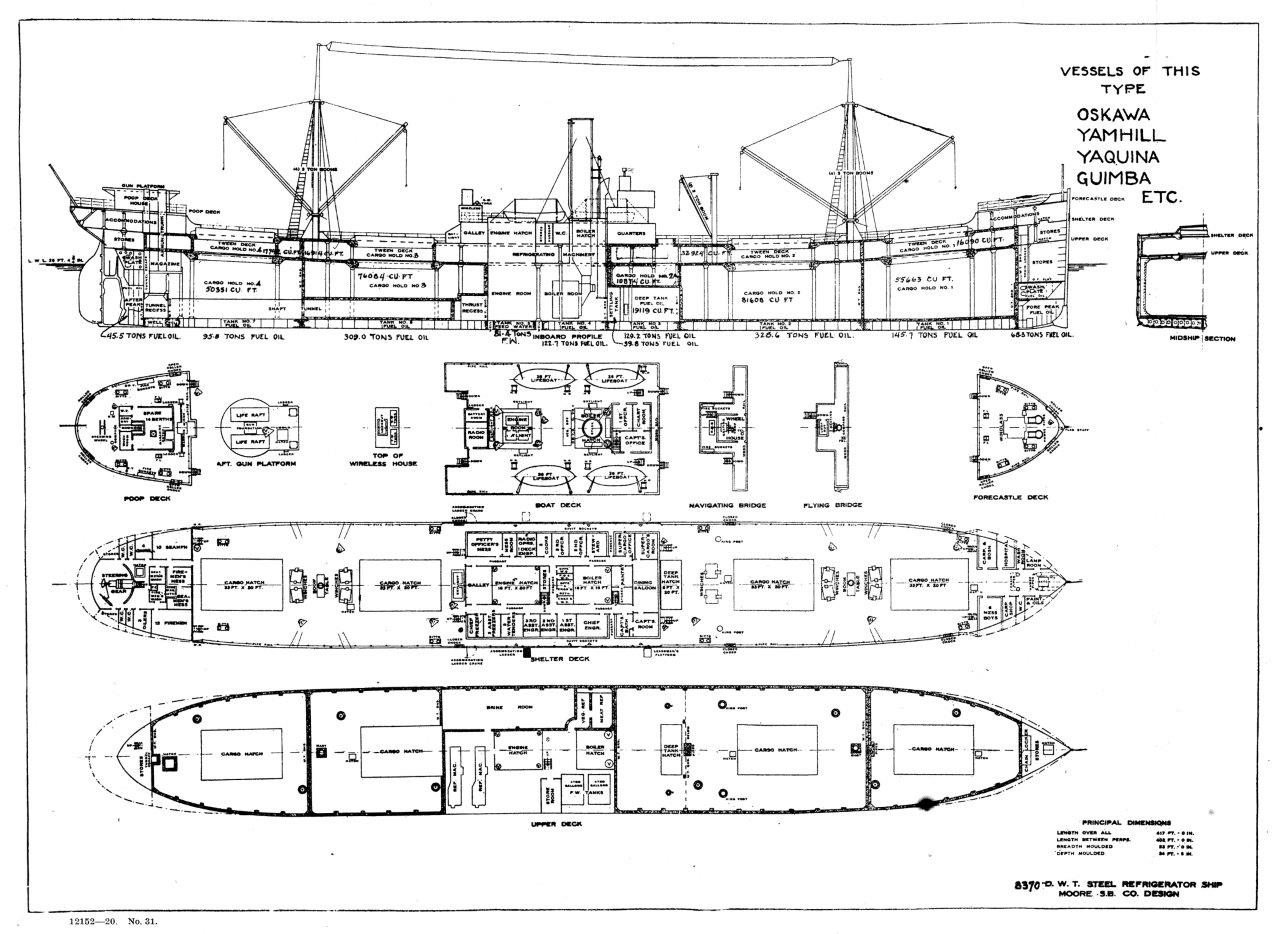 Preliminary Design — Shipwright