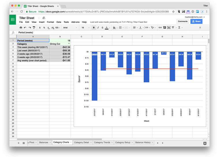 5 reasons to use a spreadsheet to manage your money and 3 reasons