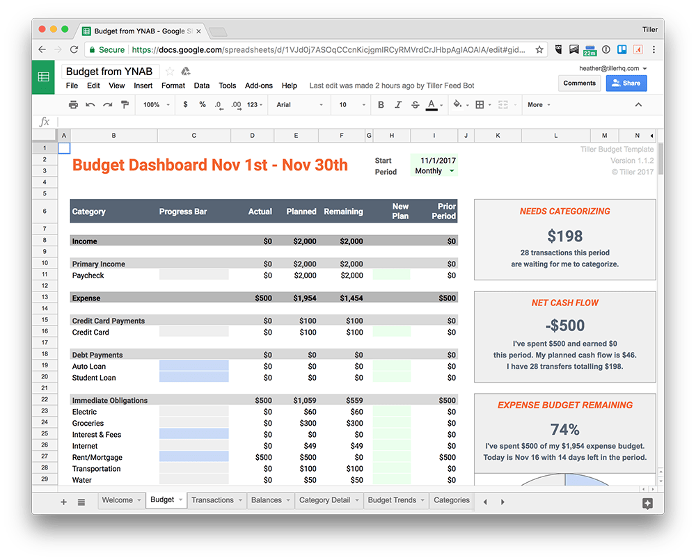 Get Your YNAB Budget Into An Automated Google Sheet