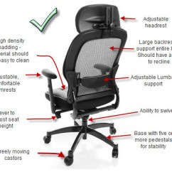 Ergonomic Chair Description Steel To Buy Back Pain Posture Ergonomics Complete Physical Rehabilitation And In The Office