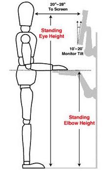 5 Tips For Amazing Standing Desk Posture — HealthFit