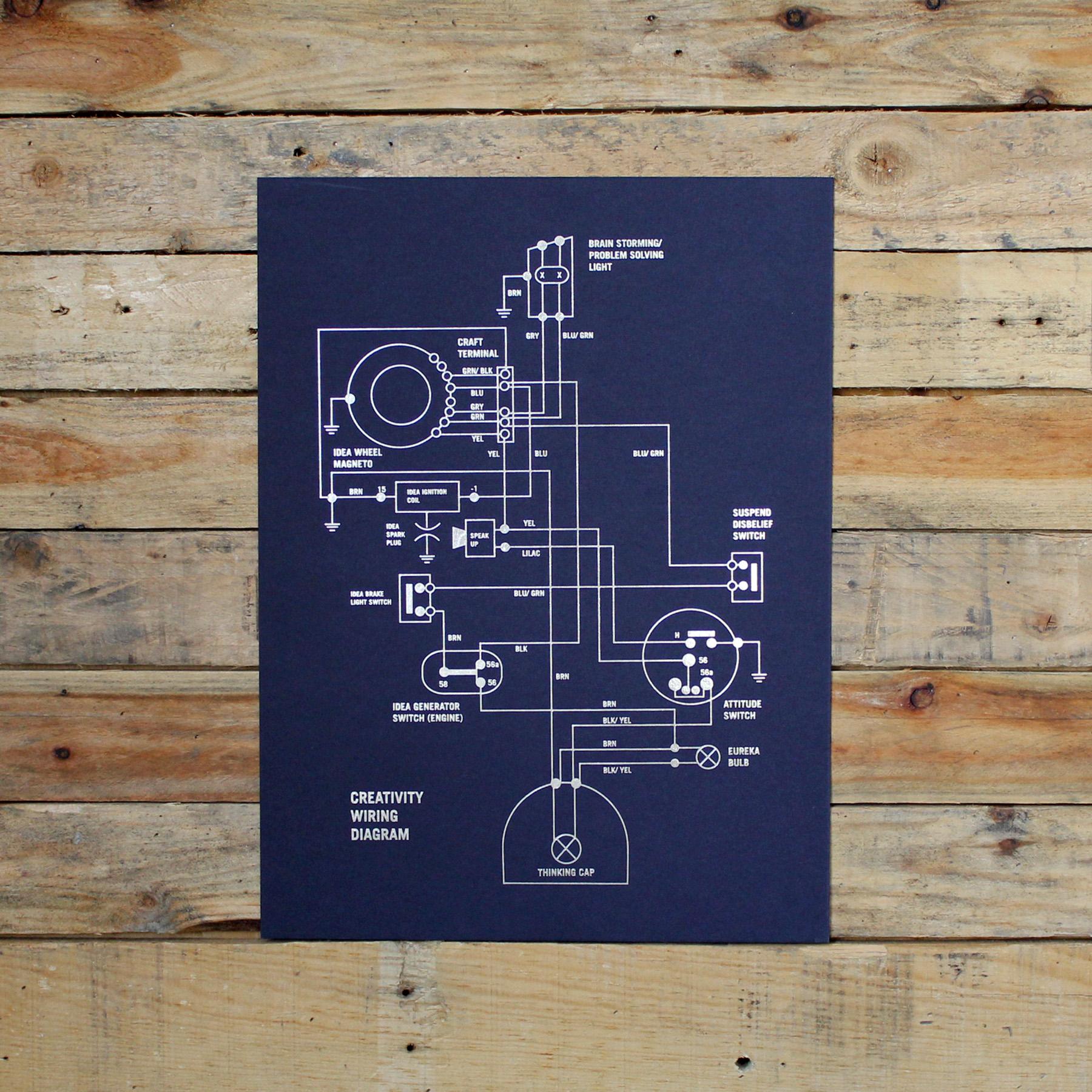 creativity wiring diagram vincent lai prev next [ 1500 x 1500 Pixel ]