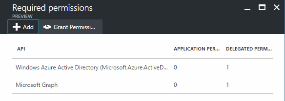 Interact with Graph and make O365 Groups with