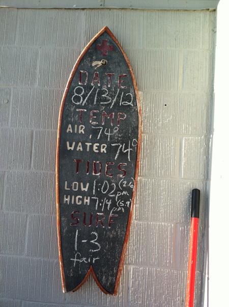 Temp board photo