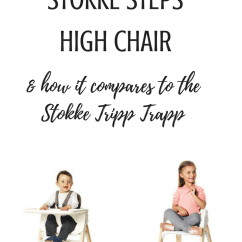 Tripp Trapp High Chair Wheelchair Van Lift Stokke Steps And Other Chairs To Consider The Very Review Comparison