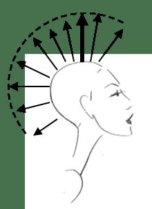 Uniform Layer — Reflections Training Academy