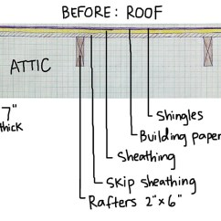 House Insulation Diagram Free Electrical Wiring Diagrams How We Turned Our Into A Giant Foam Box Part Ii Ceiling Pre Jpg
