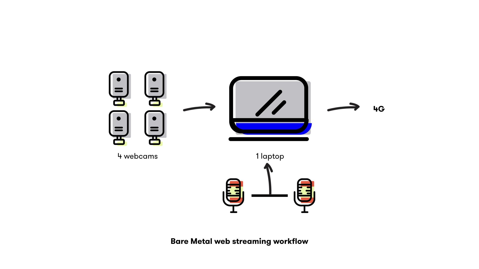 hight resolution of laptop webcam diagram